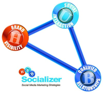 Hub Socializer component diagram